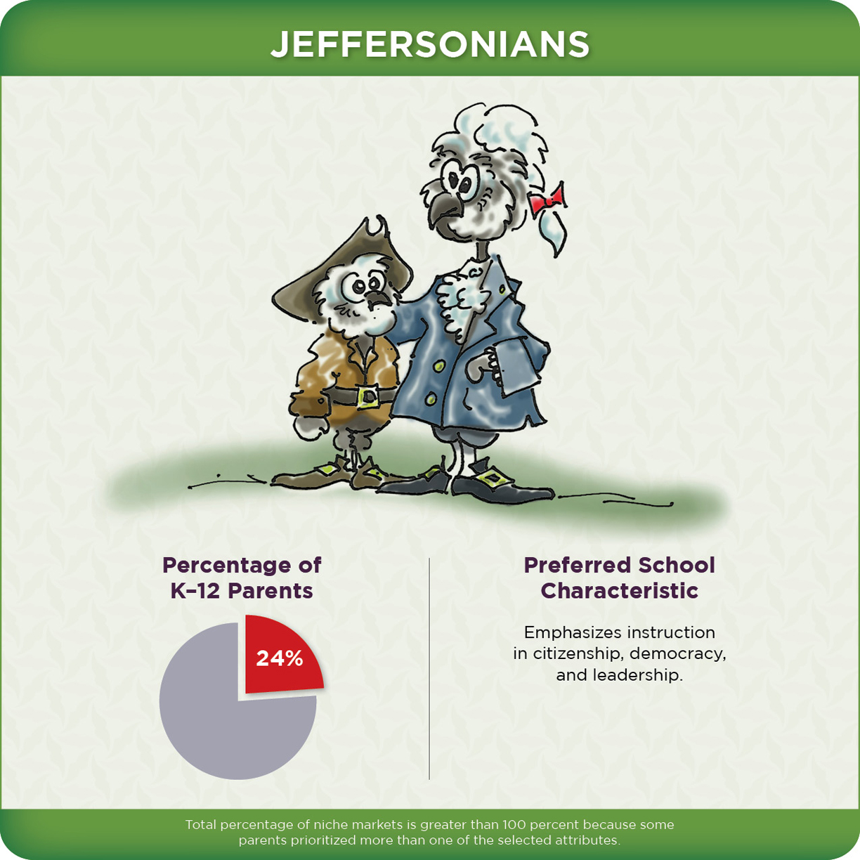 Jeffersonians